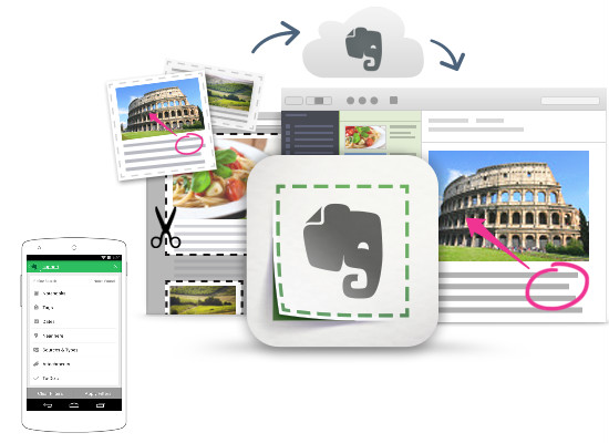 evernote-android