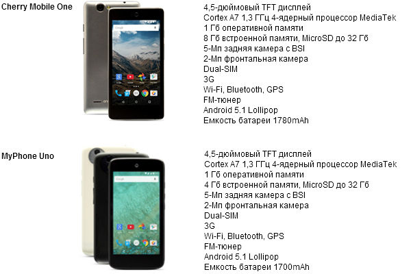 filippinskie-android-one