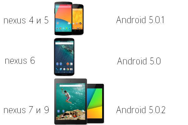 versii-android-na-nexus