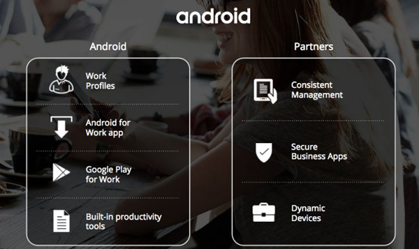 instrumenty-android-for-work-1-2