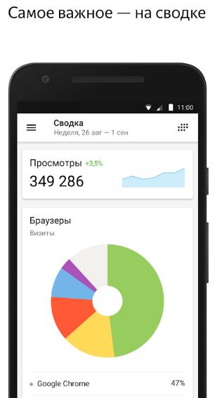 Яндекс метрика андроид