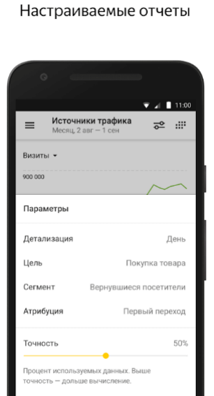 Приложение Яндекс метрика на Андроид
